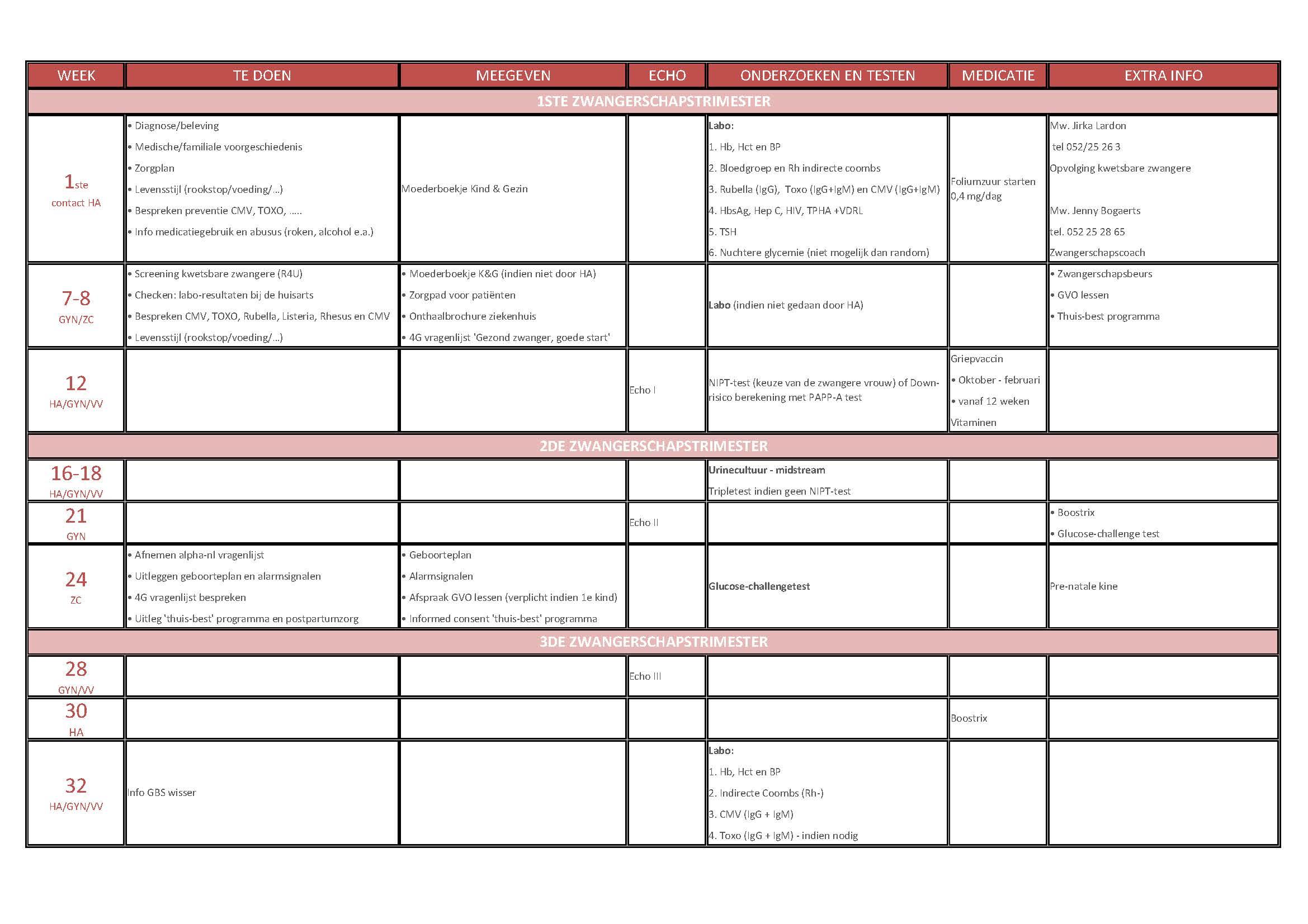 richtlijnen-gynaecologie_page_1