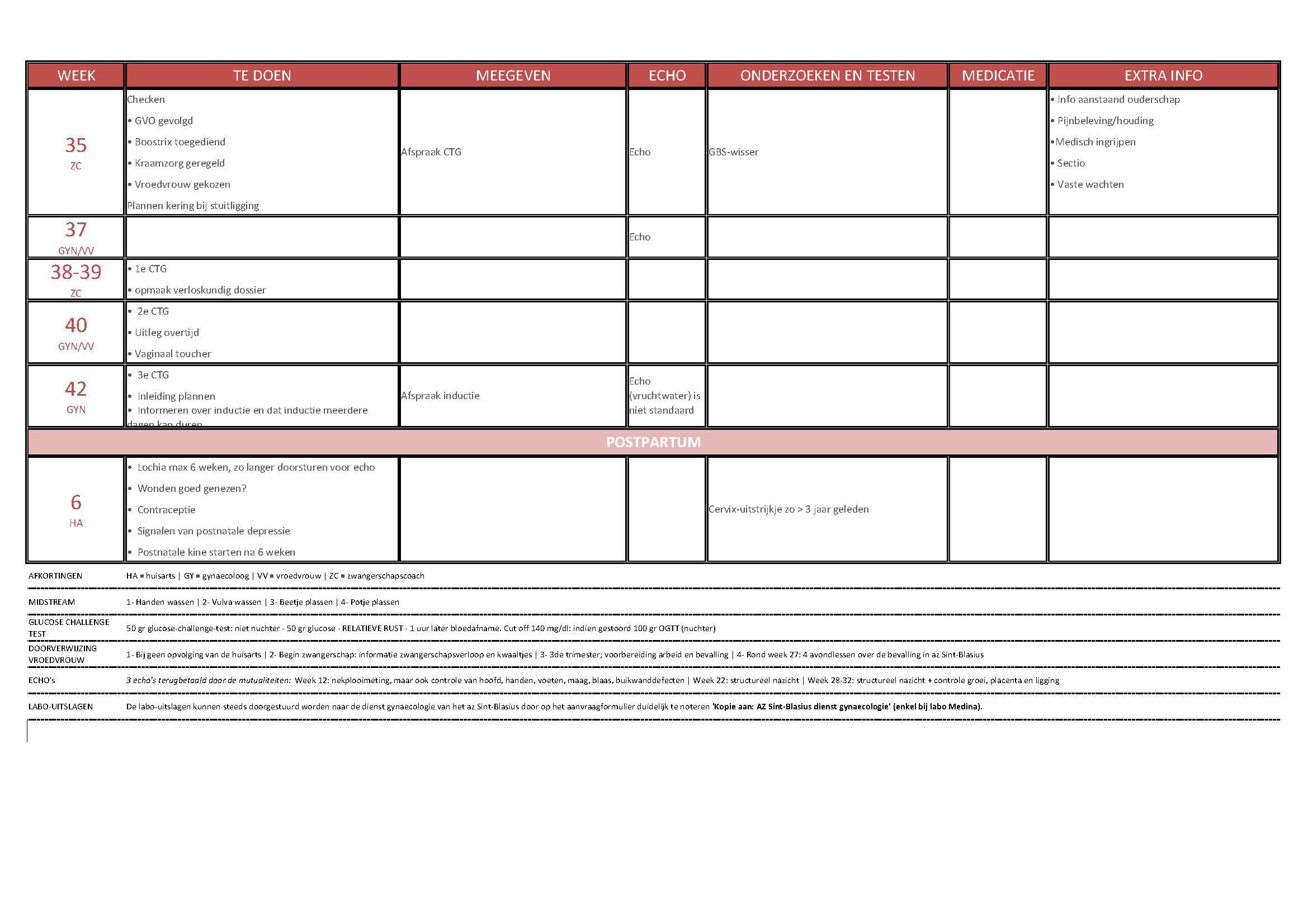 richtlijnen-gynaecologie_page_2